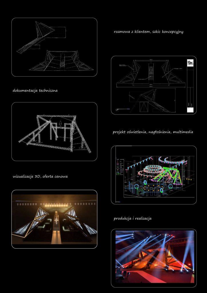 DJak - technika estradowa scenografia